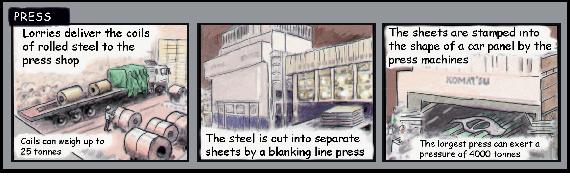 press process